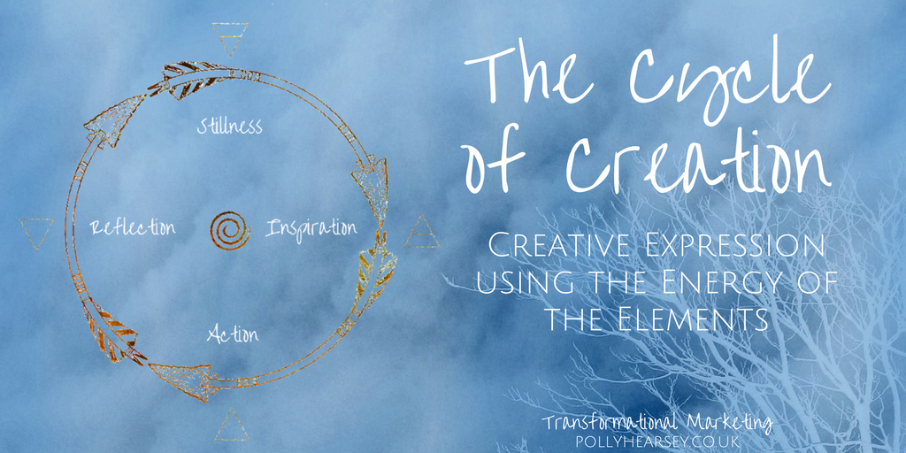 The Cycle of Creation